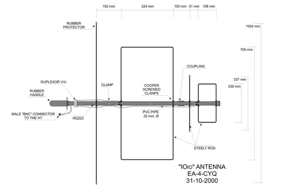 The IOio Antenna