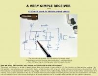 DXZone A simple receiver