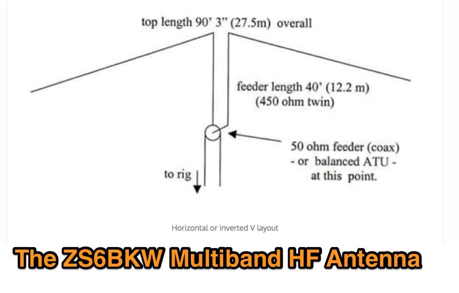 DXZone The BKW Multiband Antenna