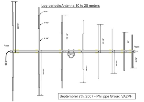 DXZone HF Log Periodic antenna