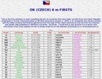 DXZone OK (CZECH) 6 m Firsts
