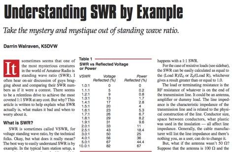 DXZone Understanding SWR by Example