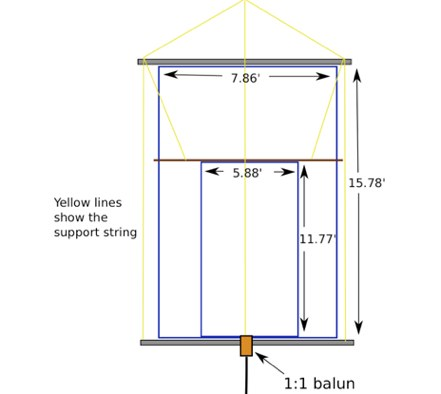 Loop antenna for 10m and 15 m