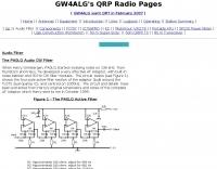 Audio CW Filter