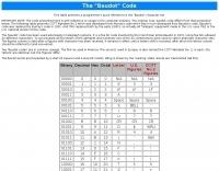 The Baudot Code