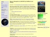 DXZone JN1SDD Beacon reports