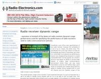 DXZone Radio receiver dynamic range