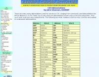 CW Abbreviations
