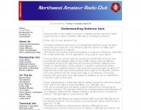 Understanding Antenna Gain
