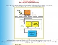 DXZone AO-40 VHF Converter