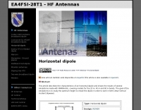 Horizontal dipoles