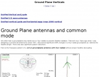 DXZone Ground Plane Verticals