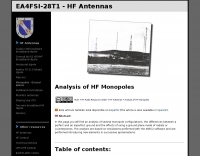 Analysis of HF Monopoles