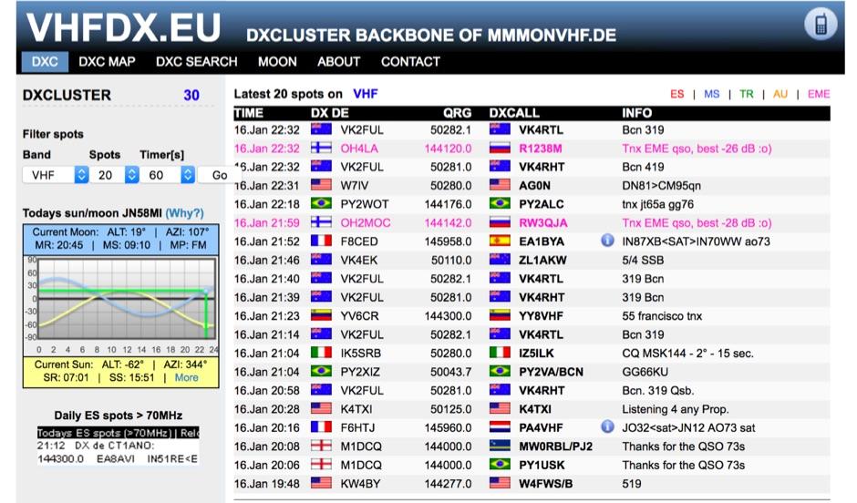 DXZone VHFDX.EU Cluster