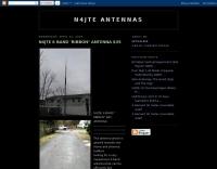 DXZone Ribbon Antenna