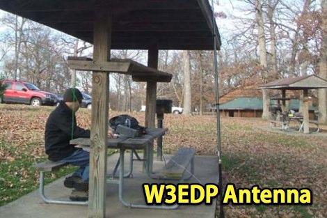 An Extensive W3EDP Antenna Study