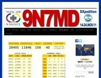 9N7MD Log Online