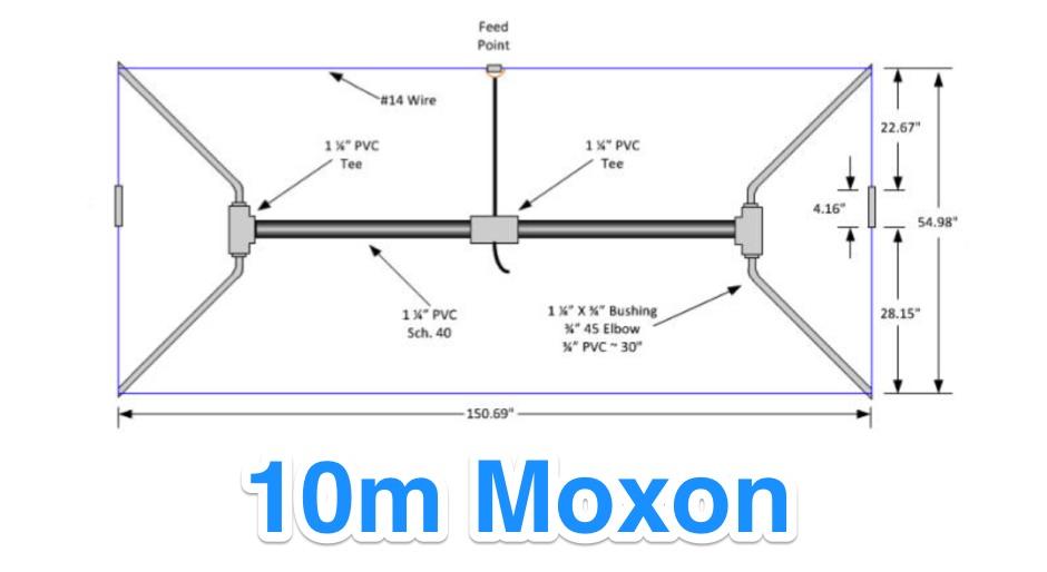 10 M Moxon Antenna Plan