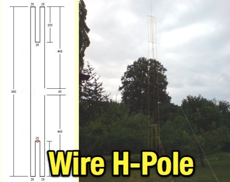 H-Pole Multiband Antenna