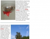 Kite Lifted Antennas
