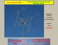 DXZone Cross-Yagis for EME