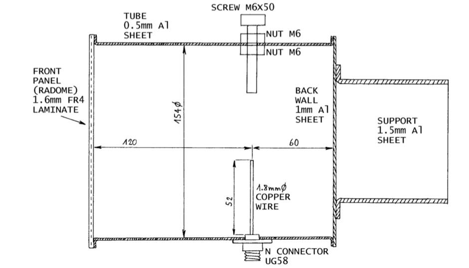 Horn Antenna for 23cm