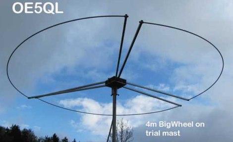70 MHz Big Wheel