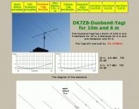 Duoband-Yagi for 10m and 6 m