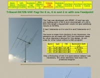 VHF Yagi for 6 m  4 m and 2 m