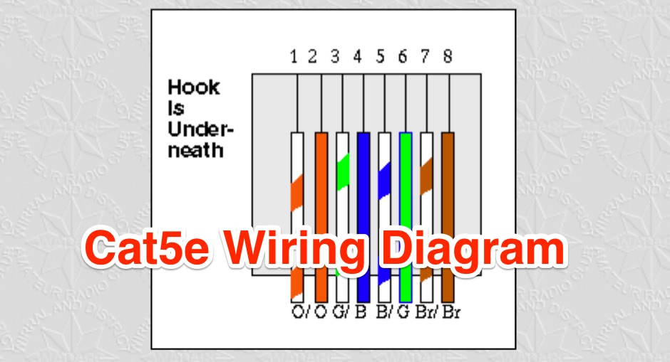 Cat5e Wiring Diagram - Resource Detail