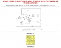 Build a Test Meter