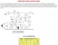 Grip Dip Oscillator