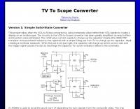 DXZone TV To Scope Converter