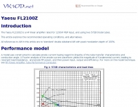 Yaesu FL2100Z operating tips