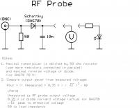 RF Probe project