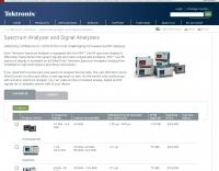 DXZone Tektronix - Spectrum Analyzers