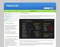 heesch.net - HF Propagation