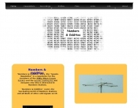 DXZone Numbers & Oddities