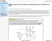 TS-590S Function Keys Extension