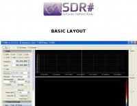 SDR Sharp Guide