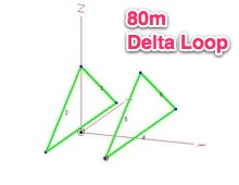 Delta Loop for 80m