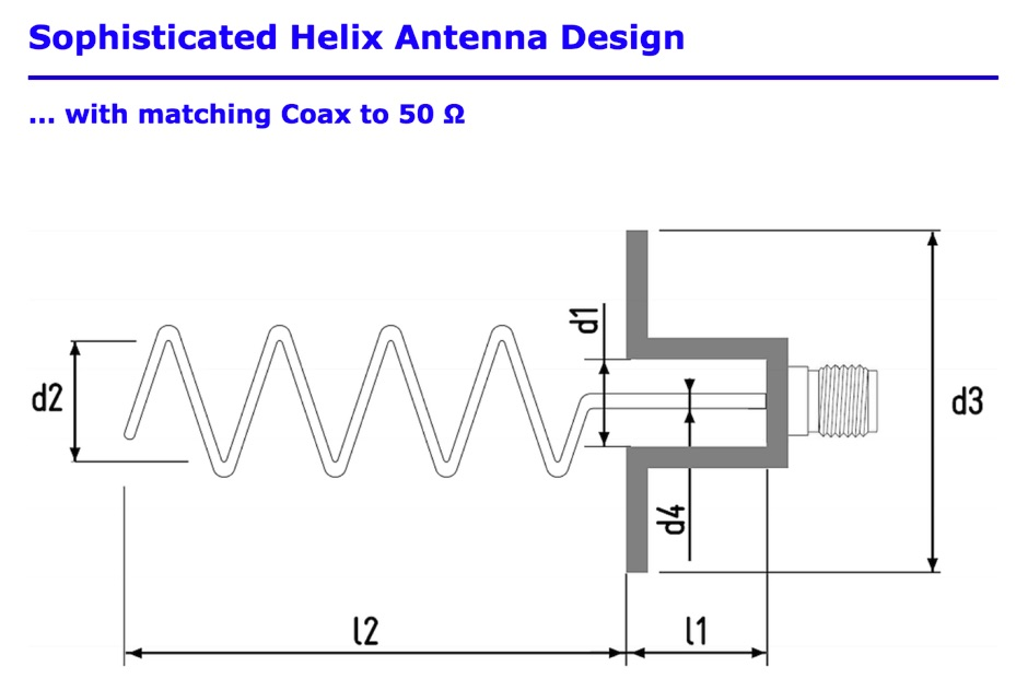 Helix antenna with match calculator