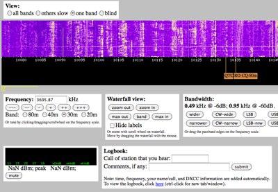 WebSDR YO3GGX - Resource Detail - The DXZone com