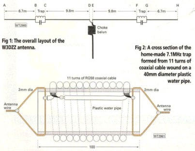 DXZone W3DZZ Trap Dipole