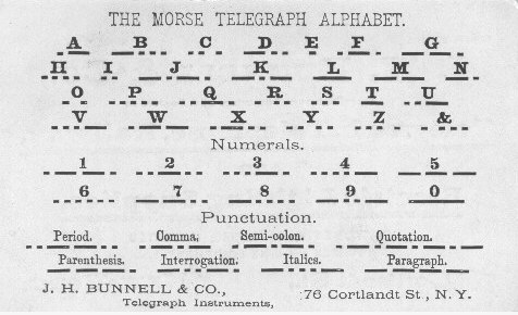 American and International Morse code