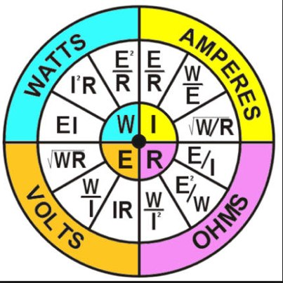 Difference Between Watts And Volt-Amperes