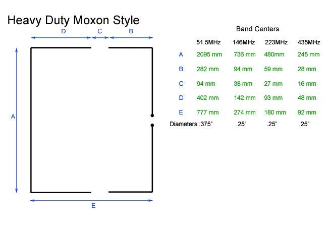 AI4JI Moxon Antennas