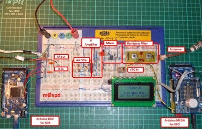Arduino as  an SDR