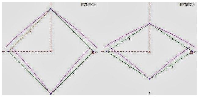 Narrow Diamond Loop for 40 Meters
