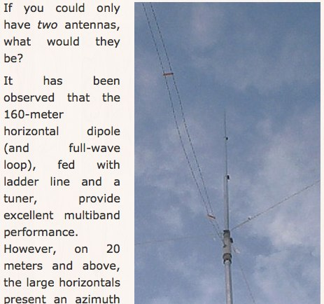 Vertical antenna project